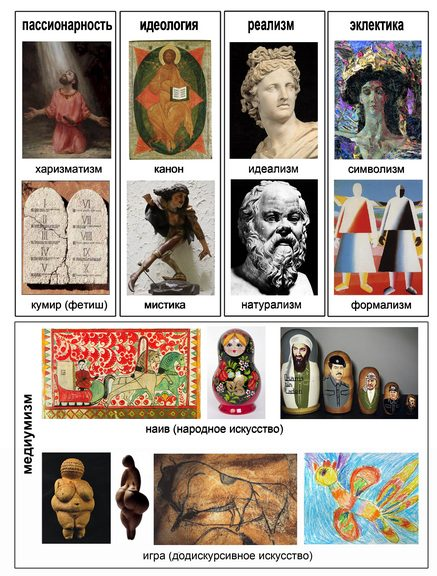 Обман и фальсификация в живописи будут всегда