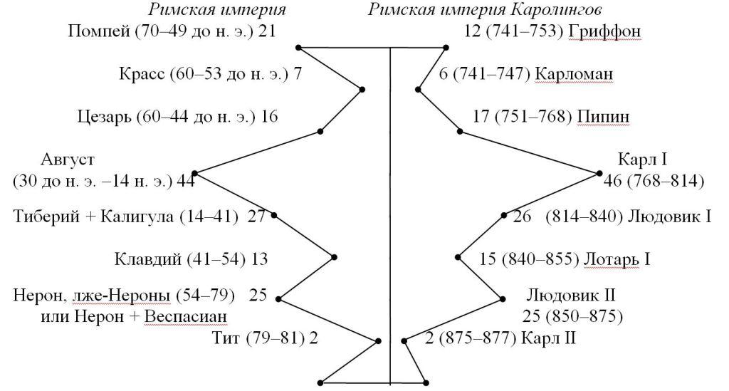 006. Saharov 27