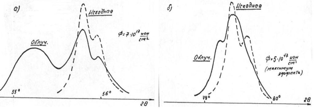 011. Pokrovski NanoTechnology 1