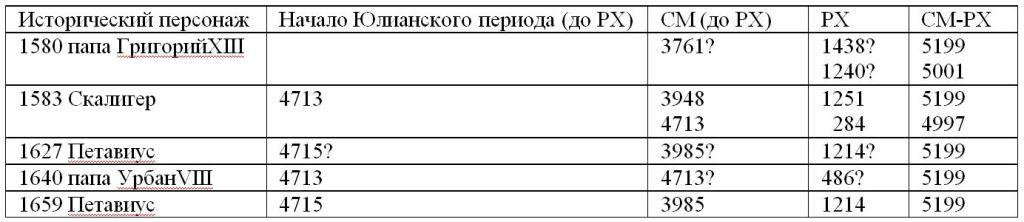 029. Serdcev 8
