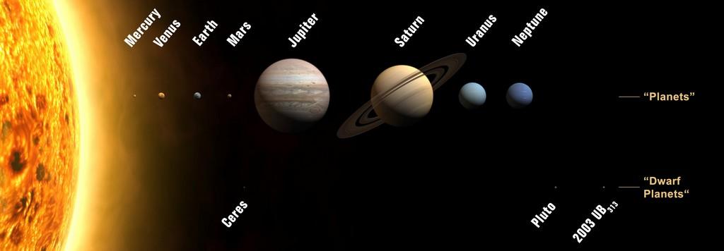 Плутон и Нибиру неразрывно связаны