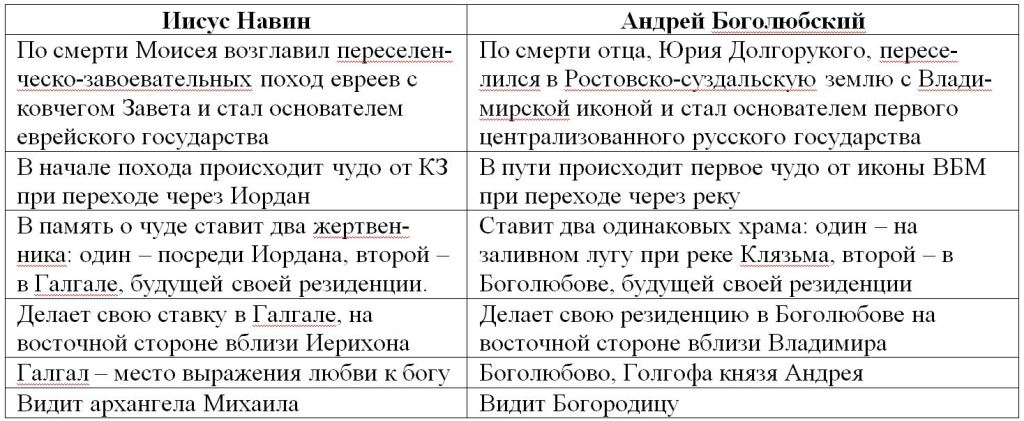 016. Morozov 8