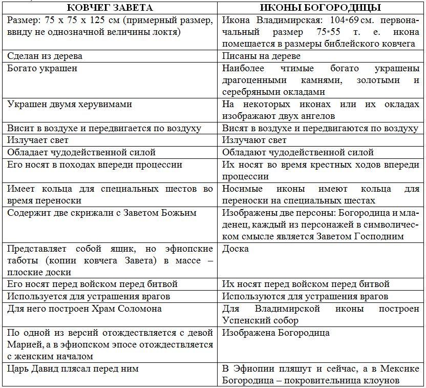 017. Morozov 7