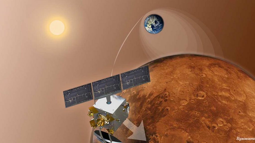 mars mission india creates history as mangalyaan - 891×647